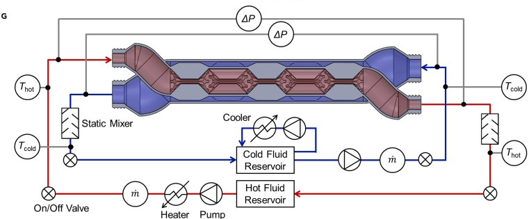 The-heat-exchangers-internal-structure-and-surrounding-systems.-Image-via-University-of-Illinois.